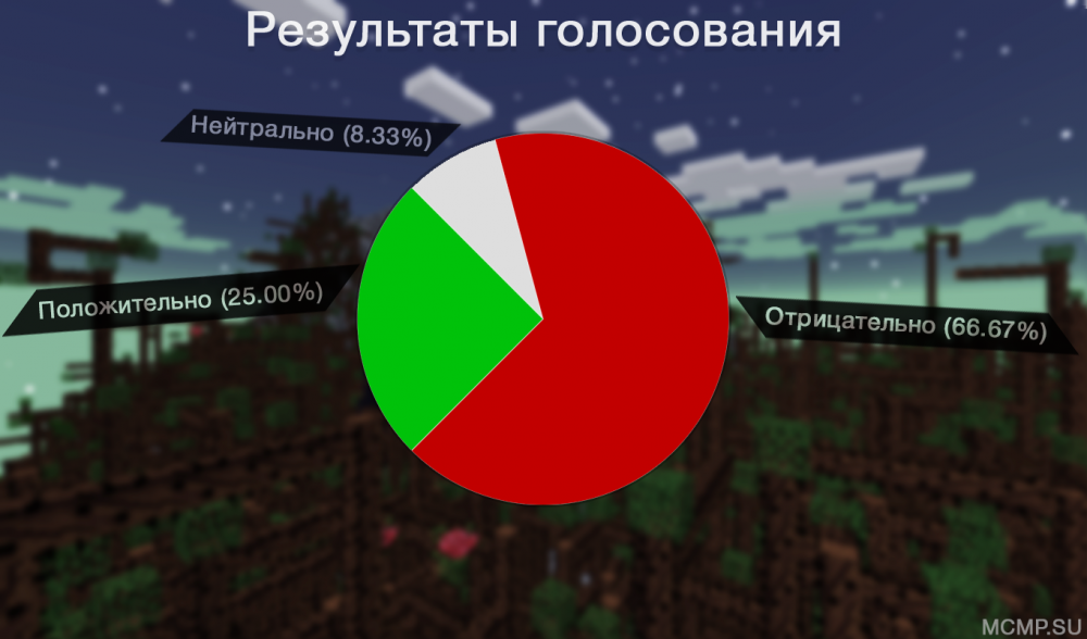 qt-vote-results.png